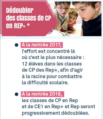 Dedoubler des classes de CP